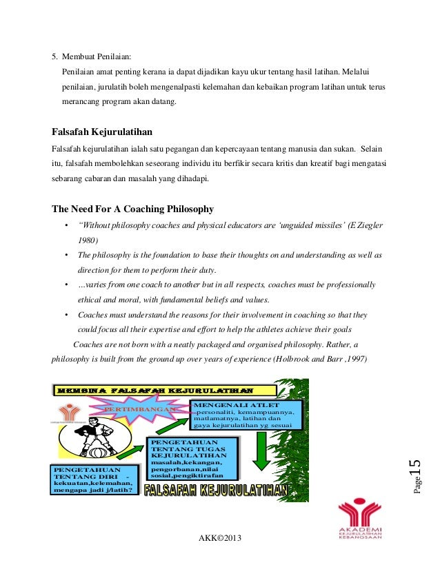 AKK©2013 Page15 M EM BIN A FALS AFAH KEJU RU LATIH AN PENGETAHUAN TENTANG DIRI - kekuatan,kelemahan, mengapa jadi j/latih?...