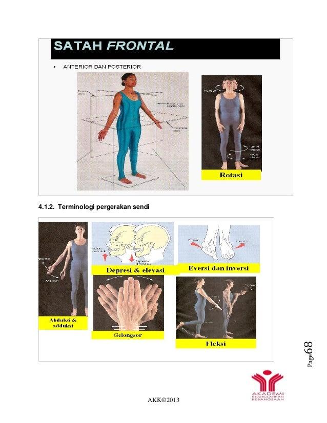 AKK©2013 Page68 4.1.2. Terminologi pergerakan sendi