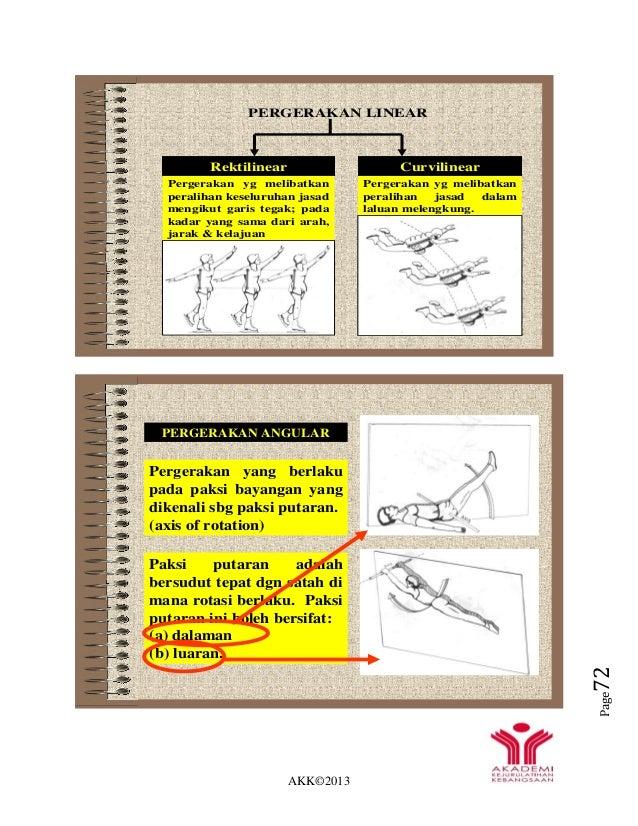 AKK©2013 Page72 Pergerakan yg melibatkan peralihan jasad dalam laluan melengkung. Pergerakan yg melibatkan peralihan kesel...