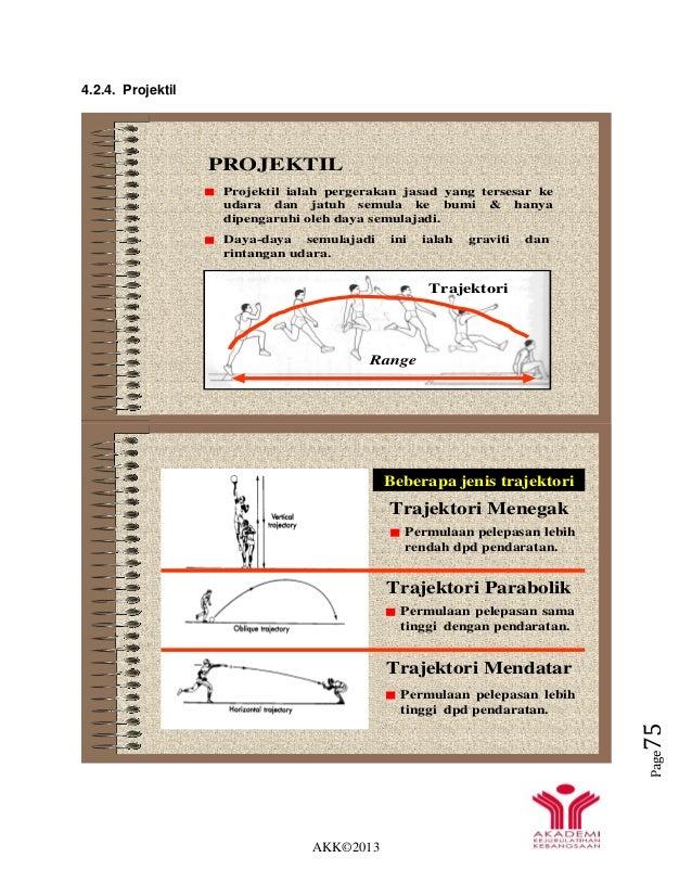 AKK©2013 Page75 4.2.4. Projektil PROJEKTIL Projektil ialah pergerakan jasad yang tersesar ke udara dan jatuh semula ke bum...