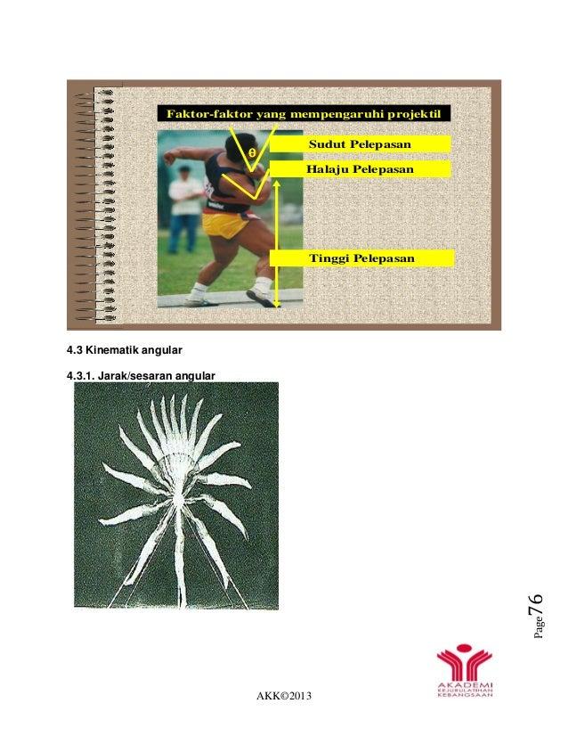 AKK©2013 Page76 4.3 Kinematik angular 4.3.1. Jarak/sesaran angular Faktor-faktor yang mempengaruhi projektil Tinggi Pelepa...