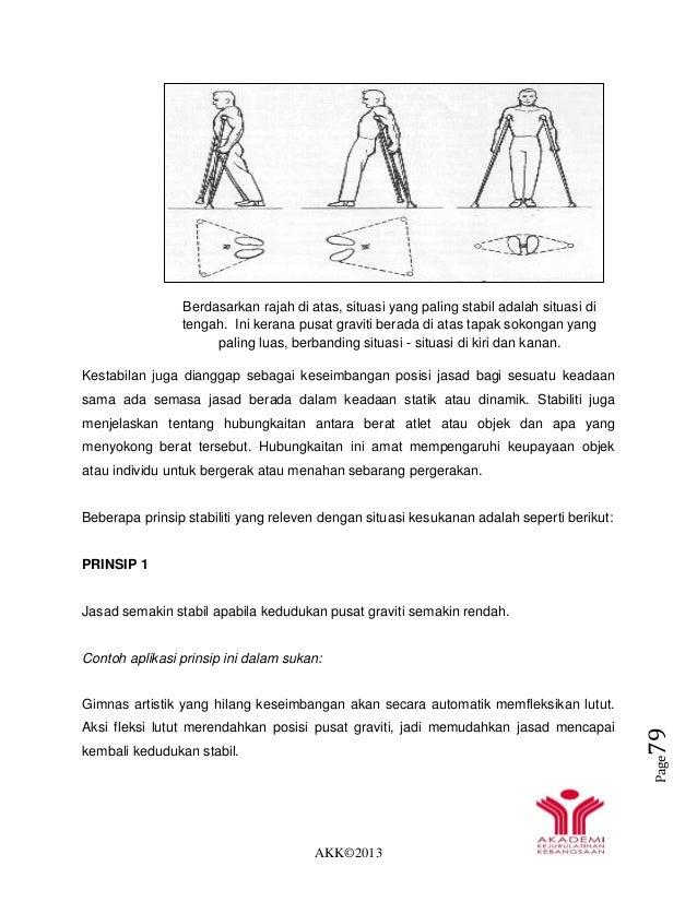 AKK©2013 Page79 Berdasarkan rajah di atas, situasi yang paling stabil adalah situasi di tengah. Ini kerana pusat graviti b...