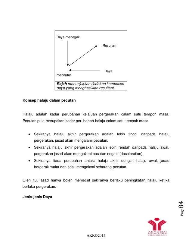 AKK©2013 Page84 Daya menegak Resultan Daya mendatar Rajah menunjukkan tindakan komponen daya yang menghasilkan resultant. ...