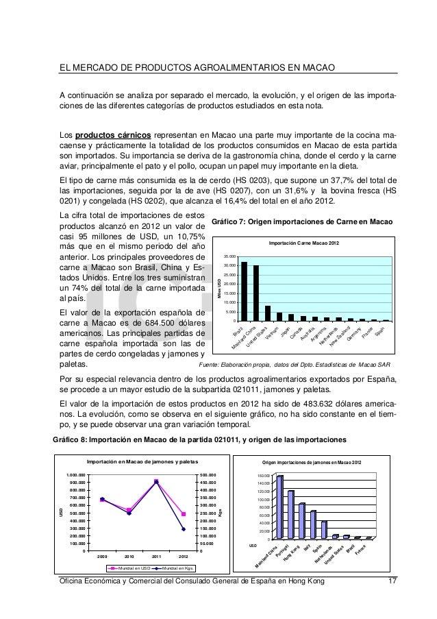 Nota sectorial. el mercado de productos agroalimentarios en macao 2013