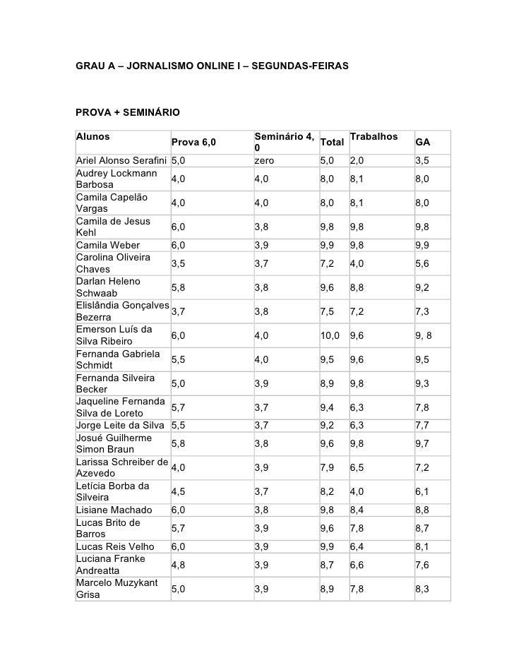 GRAU A – JORNALISMO ONLINE I – SEGUNDAS-FEIRASPROVA + SEMINÁRIOAlunos                           Seminário 4,       Trabalh...