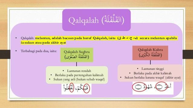 Nota Tajwid Al Quran Lengkap