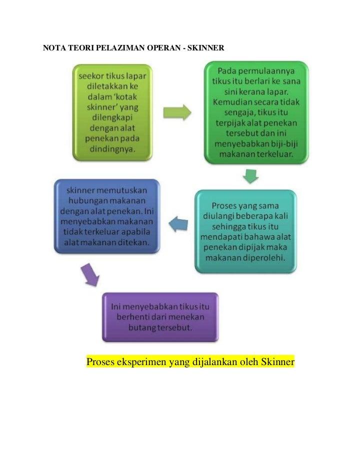 NOTA TEORI PELAZIMAN OPERAN - SKINNER        Proses eksperimen yang dijalankan oleh Skinner