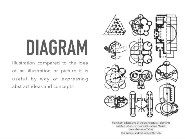 Notations+diagrams;mapping the intangibles
