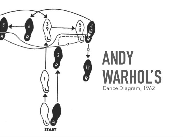 dance diagram andy warhol notations diagrams mapping the intangibles  notations diagrams mapping the intangibles