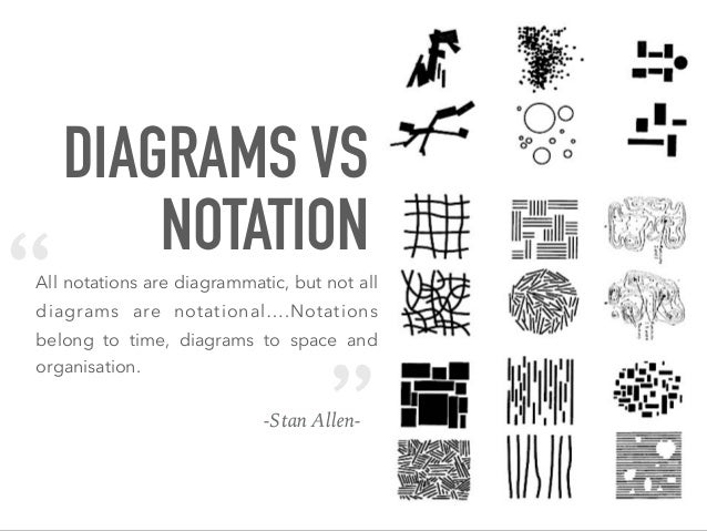 Notations Diagrams Mapping The Intangibles