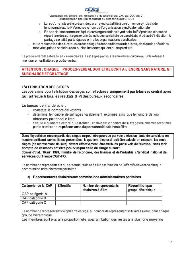 Note Concernant Les Opertaions De Vote Elections Professionnelles Fon
