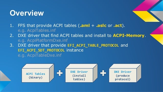 Note - (EDK2) Acpi Tables Compile and Install