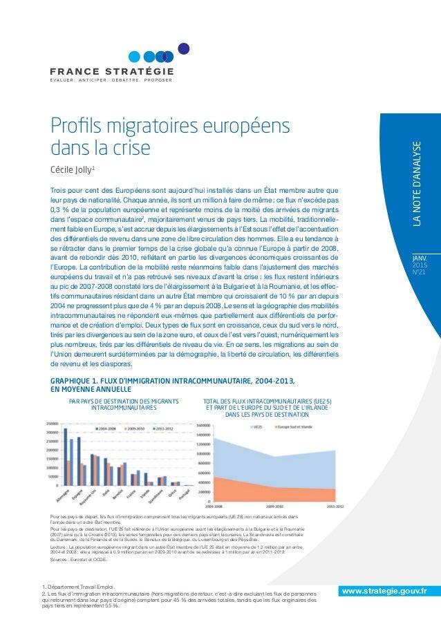 www.strategie.gouv.fr JANV. 2015 N°21 Profils migratoires européens dans la crise Cécile Jolly1 LANOTED'ANALYSE Trois pour ...