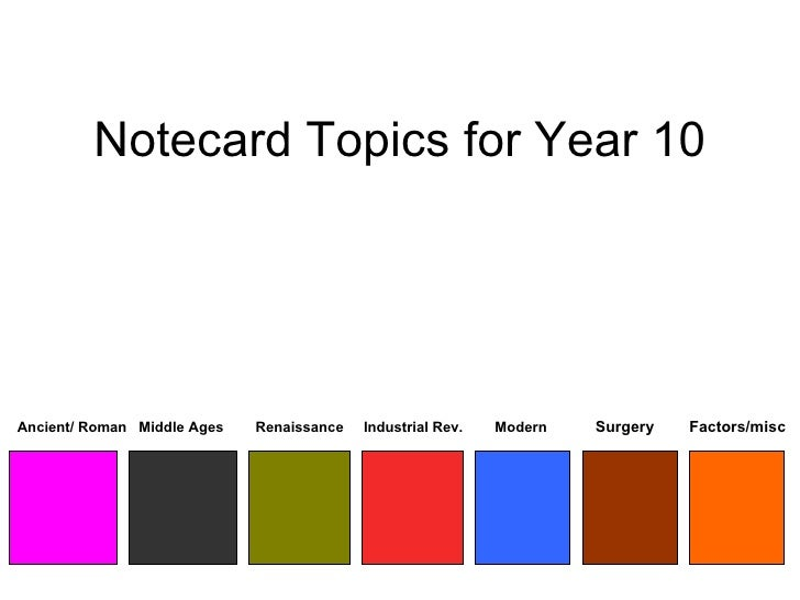 Notecard Topics for Year 10 Ancient/ Roman  Middle Ages  Renaissance  Industrial Rev.  Modern   Surgery  Factors/misc
