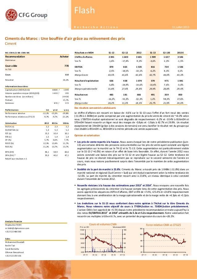 1 Ciments du Maroc : Une bouffée d'air grâce au relèvement des prix Ciment Cours et volumes CMA Force relative CMA vs CFG2...