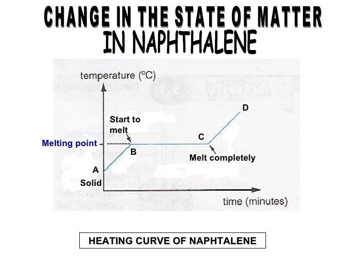 Naphthalene