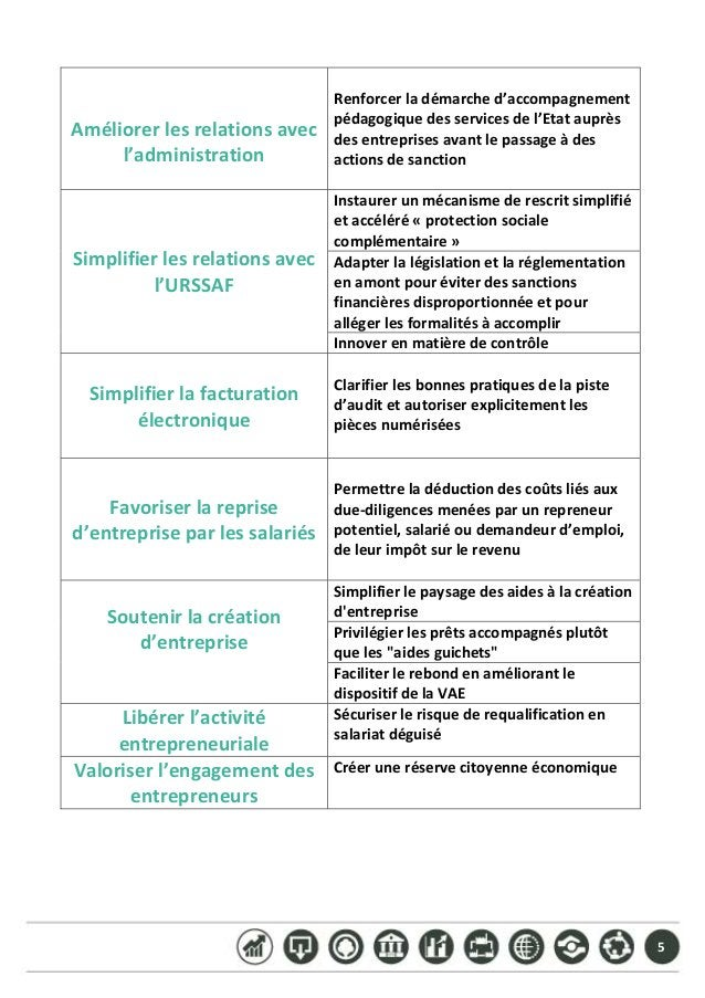 5  Améliorerlesrelationsavec l'administration Renforcerladémarched'accompagnement pédagogiquedesservicesdel'...