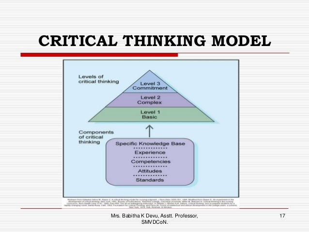 role of critical thinking in nursing Describe what critical thinking is and how it relates to the practice of nursing 3 participate in simulated patient scenarios, successfully assess the patient and treat with  role play.