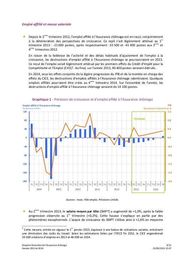 Situation financière de l'Assurance chômage 3/11 Années 2013 et 2014 25/09/2013 15:47 Emploi affilié et masse salariale + ...