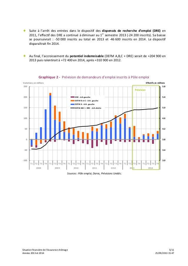 Situation financière de l'Assurance chômage 5/11 Années 2013 et 2014 25/09/2013 15:47 + Suite à l'arrêt des entrées dans l...