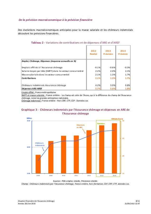 Situation financière de l'Assurance chômage 8/11 Années 2013 et 2014 25/09/2013 15:47 De la prévision macroéconomique à la...