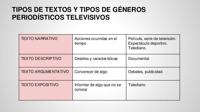 El origen de los medios de  comunicación  ● Resumen de la presentación del profesor.  ● Estructura del periódico.  ● Estru...