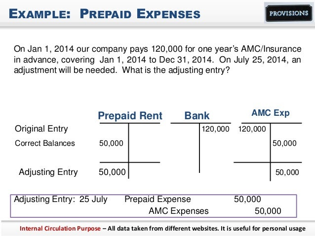 Insurance Expense Accrual