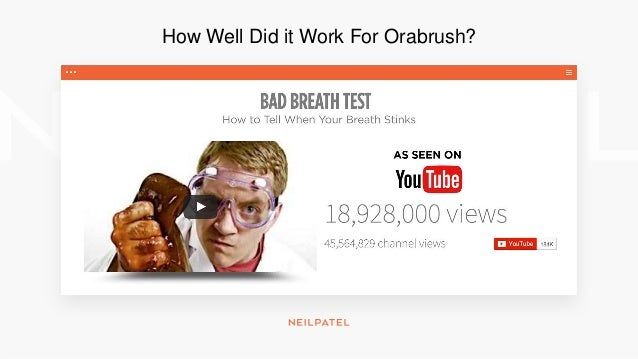 How Well Did it Work For Orabrush?