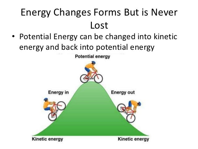 the kinetic energy essay Two different forms of energy (kinetic and potential energy) kinetic energy and potential energy various forms of non-conventional sources of energy – essay.