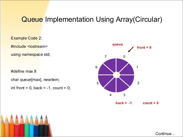 Notes data structure queue queue implementation ccuart Images