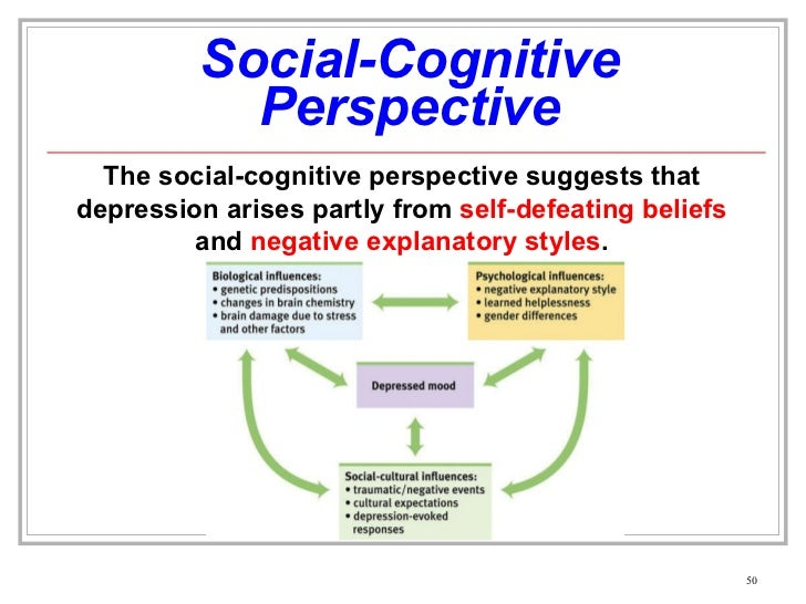 cognitive perspective in psychology Strengths and weaknesses of the cognitive approach (with examples taken from as and a2.