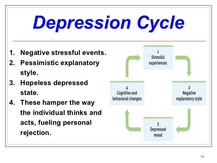 an analysis of the manic depressive disorder in teenage psychological disorders Bipolar disorders morgan adams in bipolar bipolar disorder defined bipolar disorder, formerly known as manic-depressive disorder, results in.