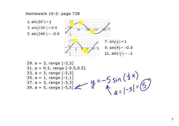 Homework102:page738     29.a=3,range[3,3] 31.a=0.5,range[0.5,0.5] 33.a=3,range[3,3] 35.a=1,range...