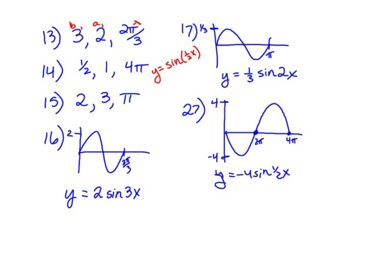 Lsn104:Sketchingsinandcoscurves       For    y=asinbx    or      y=acosbx                       amplitude=...