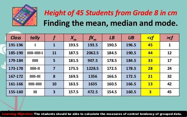 Grouped Data Standard Deviation Calculator