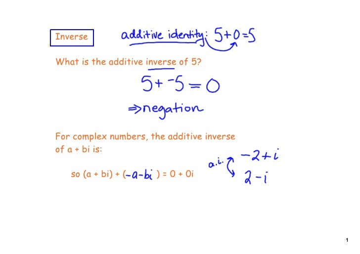 algebra 2 inverse notes Mrs jamison's website search this site helpful websites math dictionary geometry reference   57 apply the fundamental theorem of algebra notes 57 day 1 notes 57 day 2  64 use inverse functions notes 64 day 1 notes 64 day 2 hw 64 solutions to hw 64.