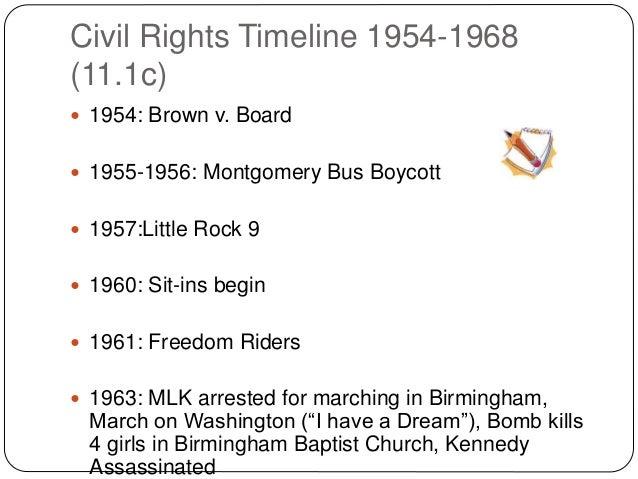 Notes aplenty civil rights