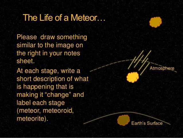 The Life of a Meteor… Please draw something similar to the image on the right in your notes sheet. At each stage, write a ...