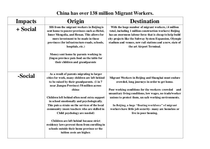 China has over 138 million Migrant Workers. <br />ImpactsOriginDestination+ Social $$$ from the migrant workers in Beijing...