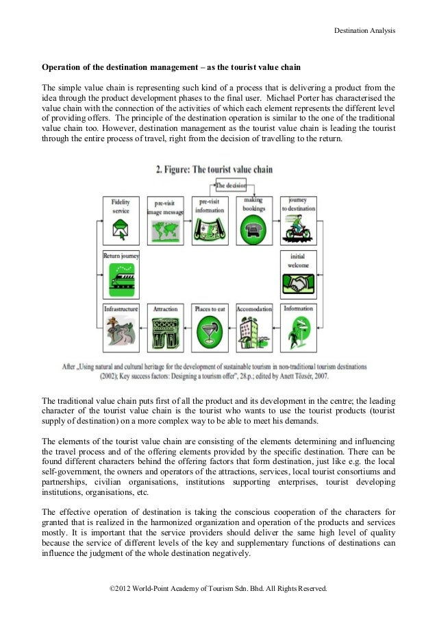 Destination AnalysisOperation of the destination management – as the tourist value chainThe simple value chain is represen...
