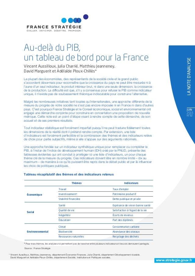 JUIN 2015 N°32 LANOTED'ANALYSE www.strategie.gouv.fr La plupart des économistes, des représentants de la société civile et...