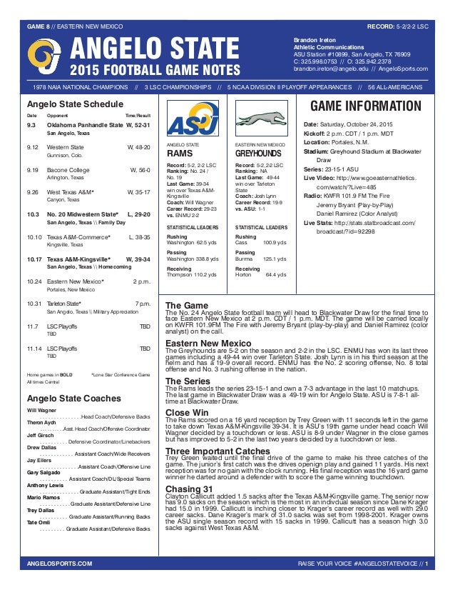 Angelo State Football Enmu Notes