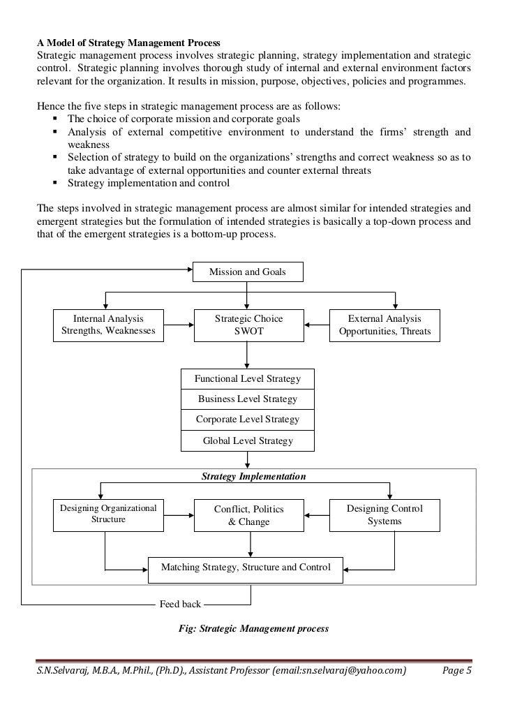 mba strategic management thesis pdf