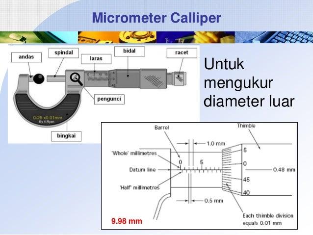 Micrometer Calliper  Untuk mengukur diameter luar  9.98 mm