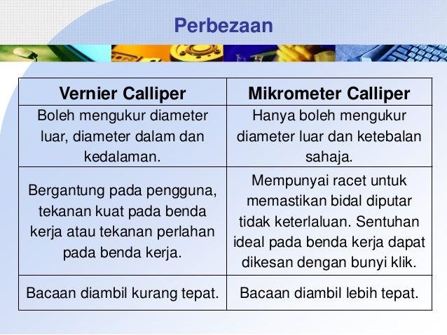 Perbezaan  Vernier Calliper  Mikrometer Calliper  Boleh mengukur diameter luar, diameter dalam dan kedalaman.  Hanya boleh...
