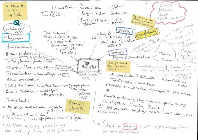 Notes mindmap