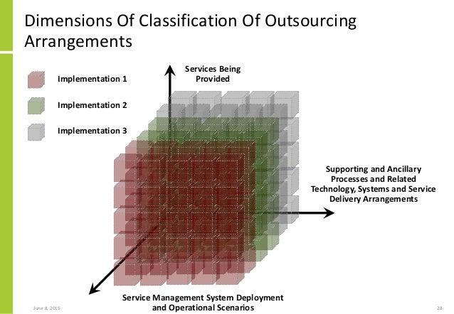 Configuration Management System Consists Of Cmdb