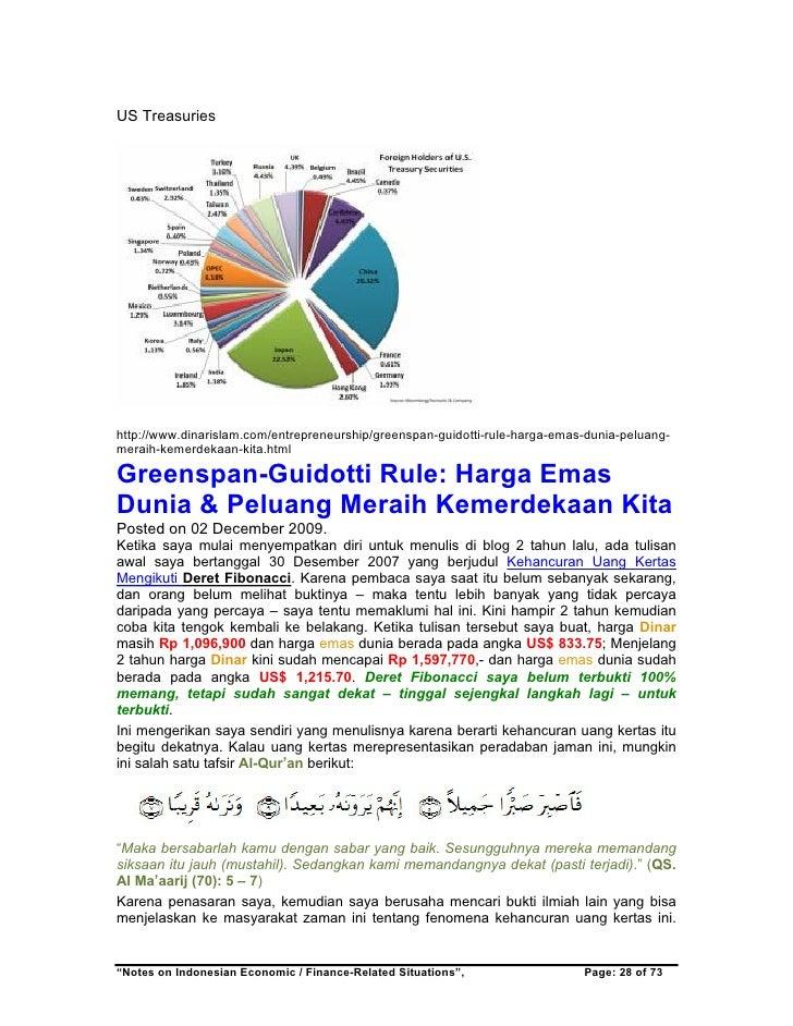 Sistem perdagangan fibonacci pdf