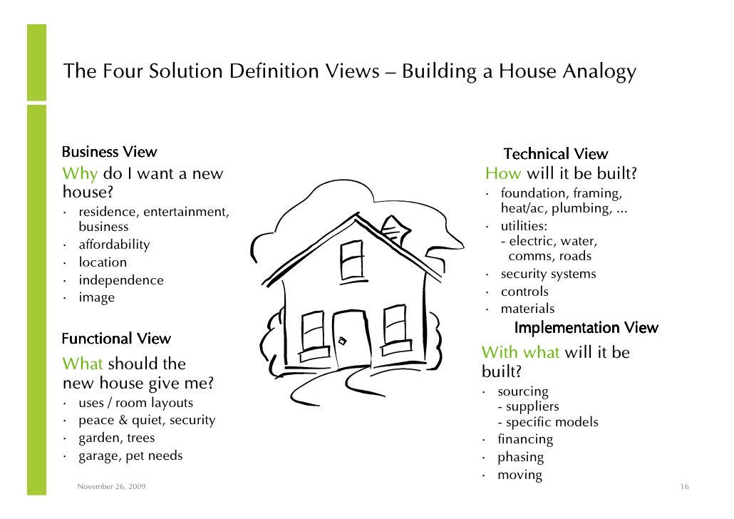 Notes on managed service and outsourcing implementation for Home architecture analogy