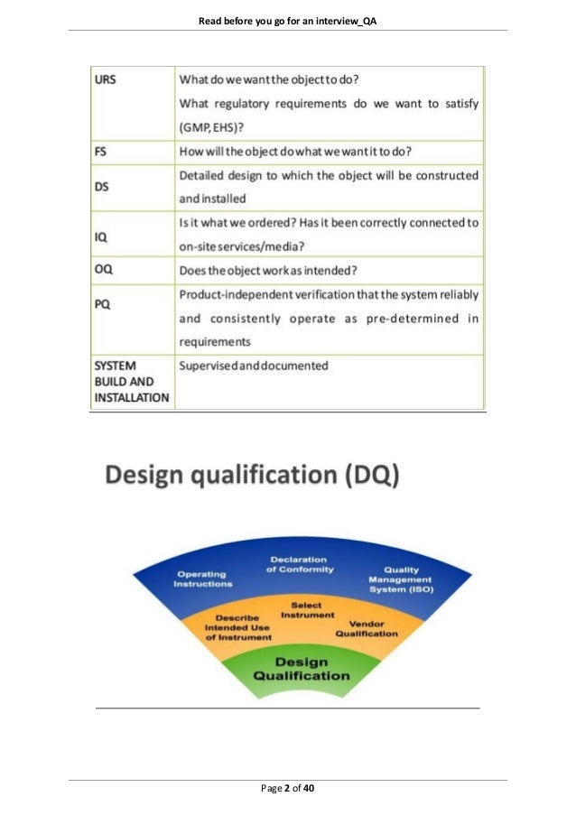 Read before you go for an interview_QA Page 2 of 40